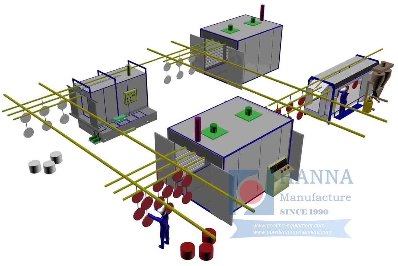 Manual Powder Coating Line