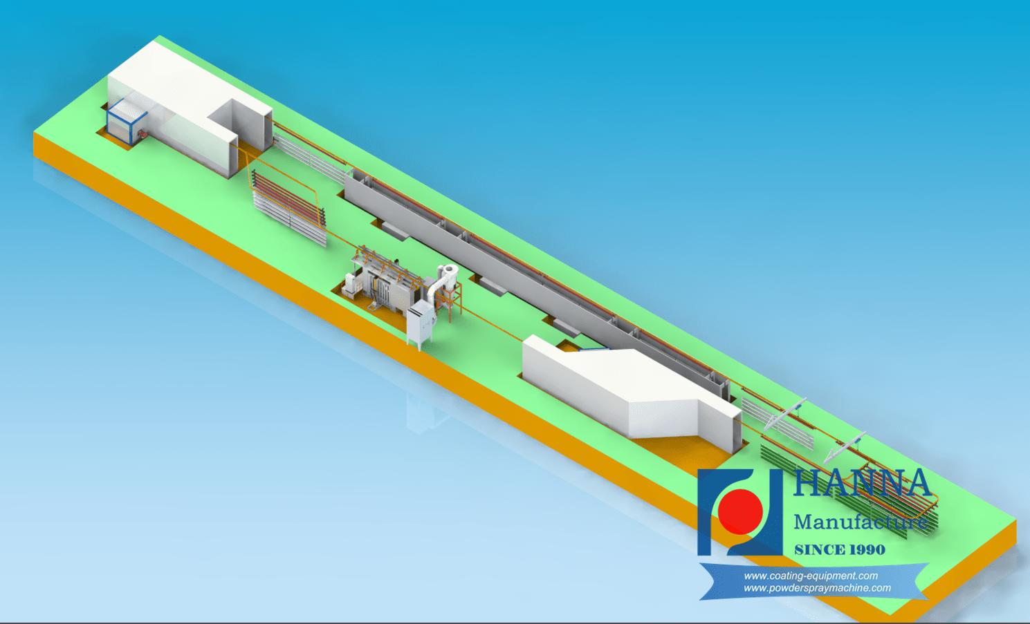 Power And Free Overhead Conveyor Line